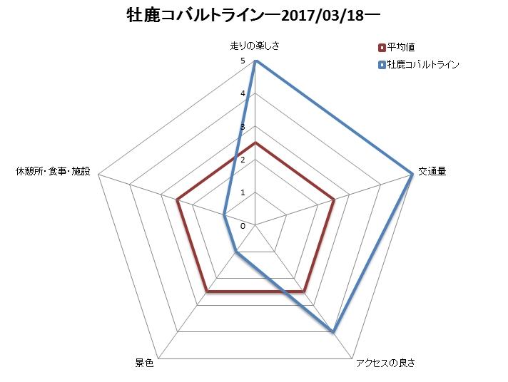 f:id:sujiniku5150:20170320203102p:plain