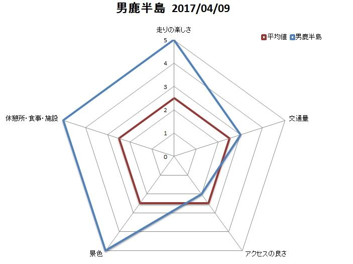 f:id:sujiniku5150:20170418222752p:plain