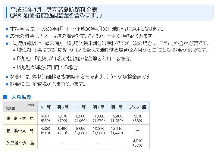 f:id:sujiniku5150:20180408180356p:plain