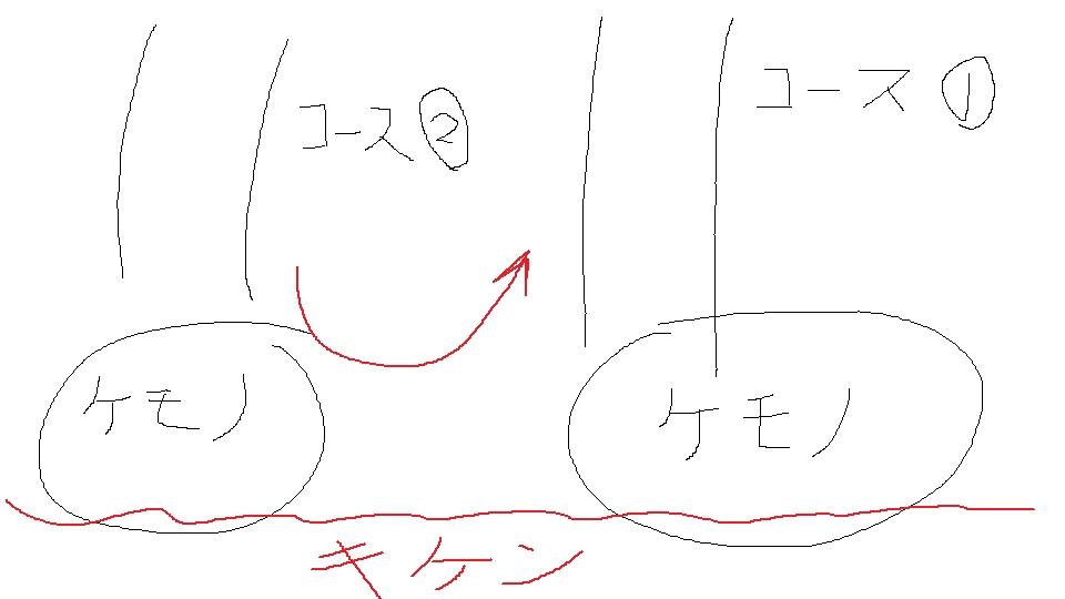 f:id:sujiniku5150:20180703230206p:plain