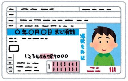 免許証の画像