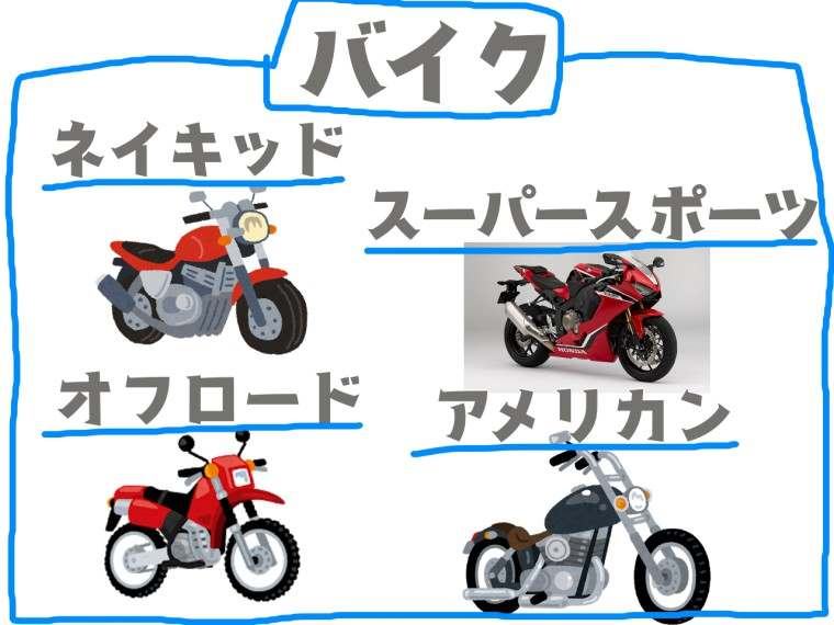 バイクは大きく分けて4種類