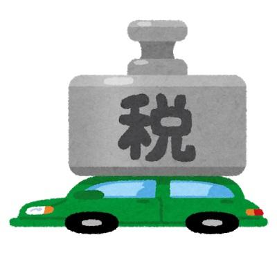 自動車税のイラスト