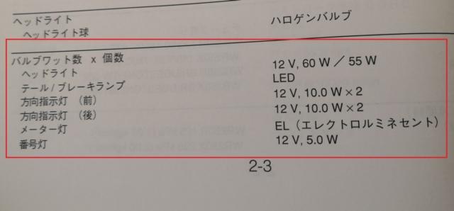 バルブ消費電力