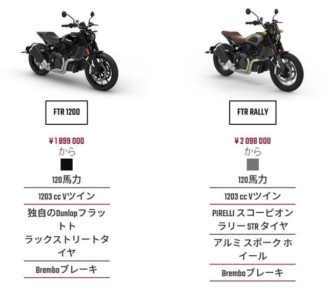 FTR1200モデル表1