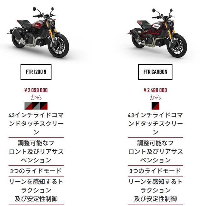 FTR1200モデル表2